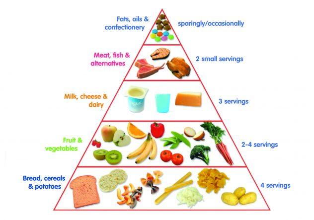 my pyramid 2